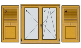 Fenster zeichnen